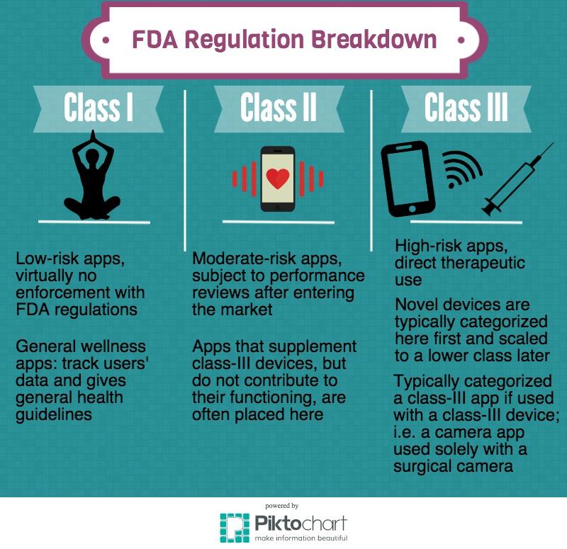 FDA-Infographic