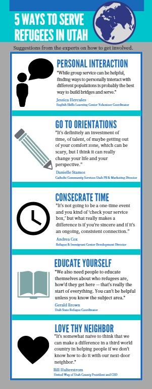 5 ways graphic