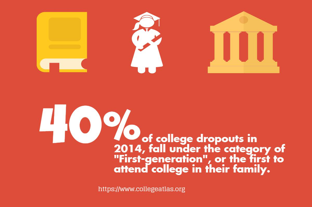 First Generation College Goers >> First Generation College Students The Struggle To Graduate