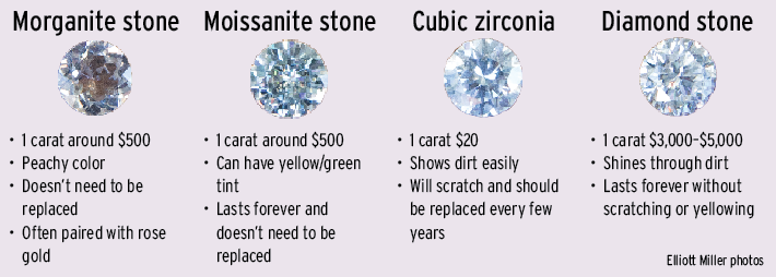 A Diamond Is Forever But So Is Moissanite The Daily