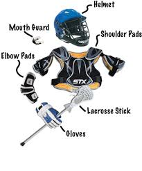 This is a basic layout of the lacrosse equipment needed (Courtesy of https://genoalacrosse.wordpress.com/lax-101/)