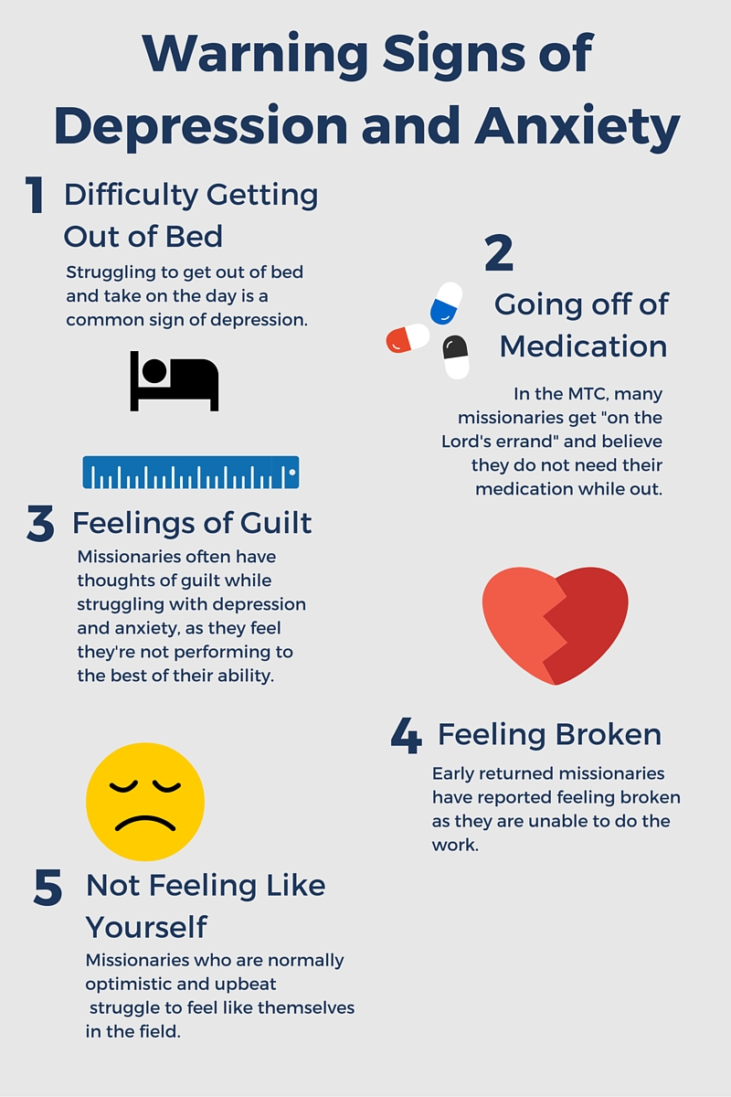 A list of five common warning signs of mental health issues. Mental health issues can go undetected when one is unaware of the symptoms. (Jessilyn Gale)