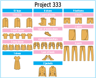 Project 333 Makes Mornings Easier The Daily Universe