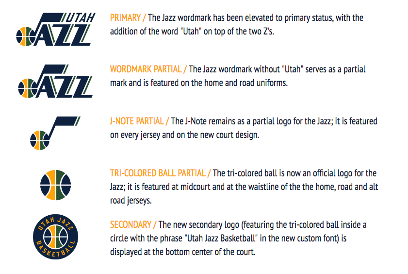 6c65a9462e8 The new Jazz logos and official descriptions. (Utah Jazz)