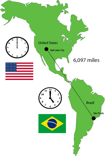 Brazil To The Us Map