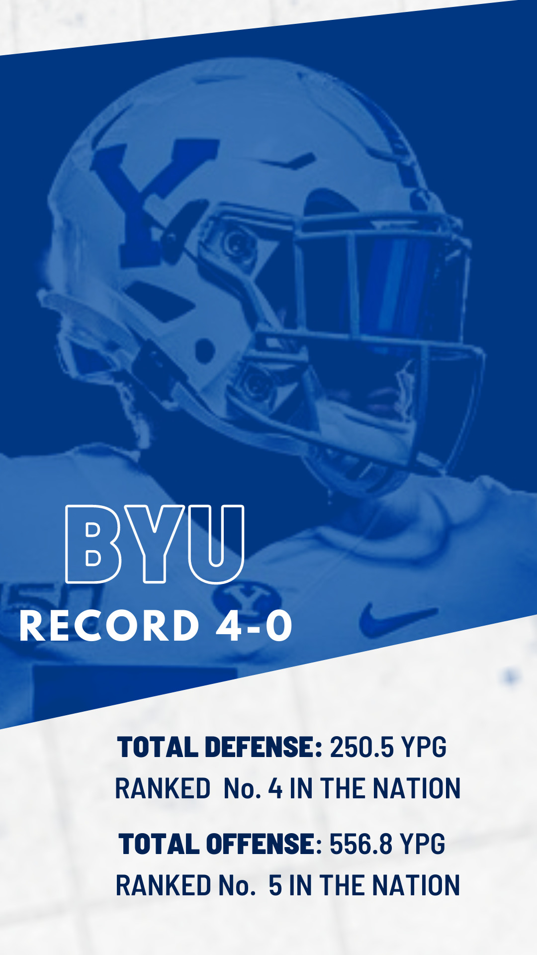 Five things to know before BYU Football takes on Houston